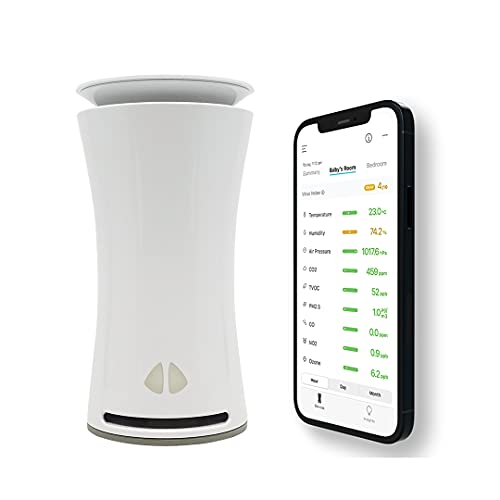 uHoo Indoor Air Quality Sensor – 9 in 1 Smart Air Monitor with Temperature and Humidity Gauge, CO2, Dust (PM2.5), VOC, NO2, Allergen Meter -to Breathe Easy and Boost Health with App