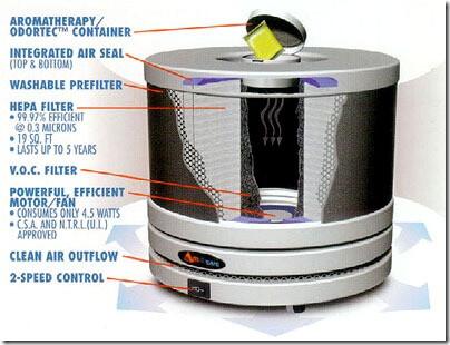 portable-air-purifier